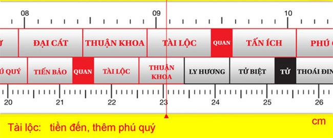 thước lỗ ban là gì?