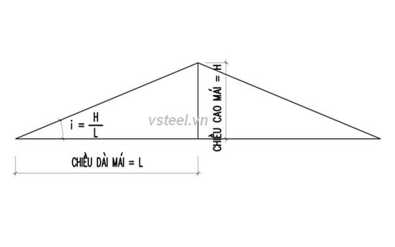 công thức tính độ dốc mái tôn chuẩn