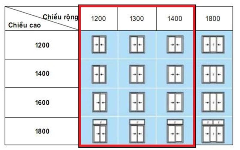 Kích thước cửa sổ 2 cánh mở trượt thông dụng